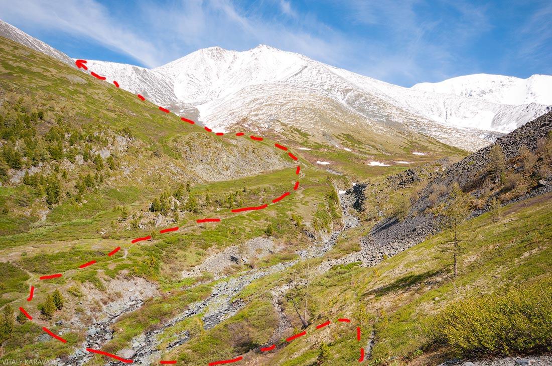 Горный Алтай подъем на Каратюрек со стороны Кучерлинского озера через речку Текелюшка