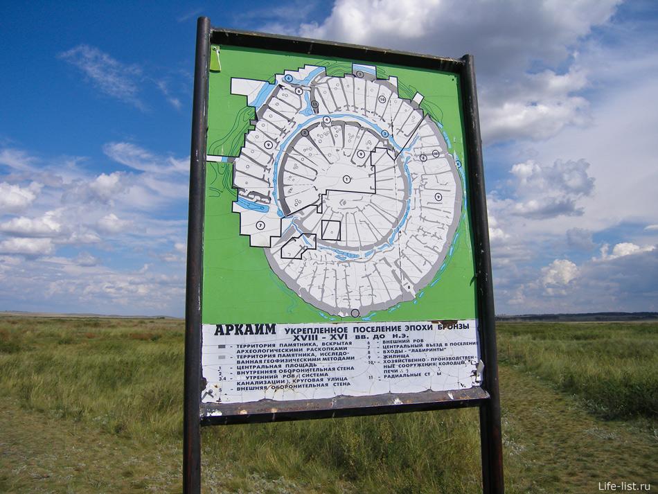 карта древнего поселения в Аркаиме