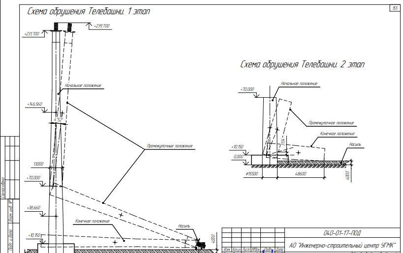 Схема обрушения башни в два этапа Екатеринбург