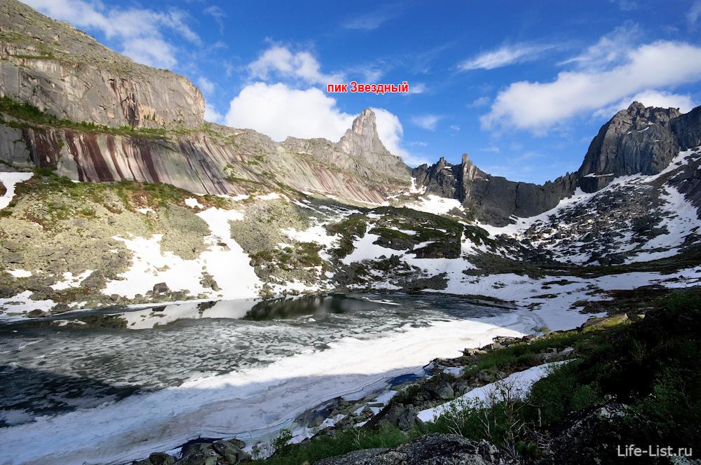Озеро Горных духов ерагки фото