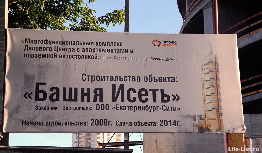 табличка Екатеринбург Сити Екатеринбург