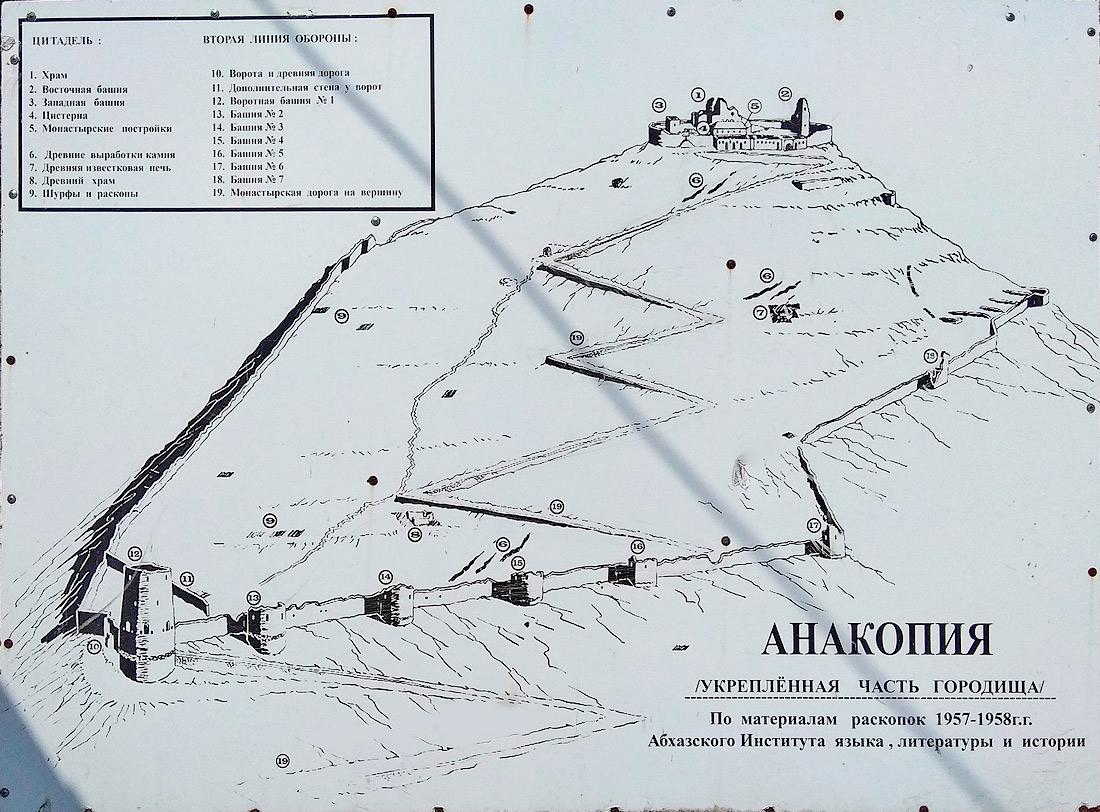 Схема фото древнего городища Анакопия