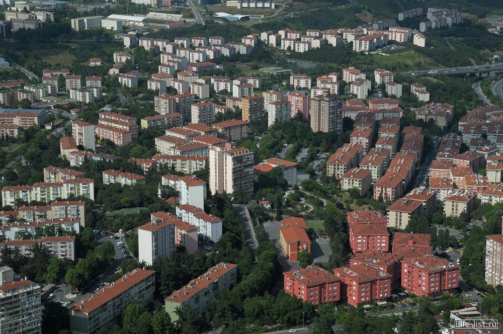 Современная архитектура Стамбула