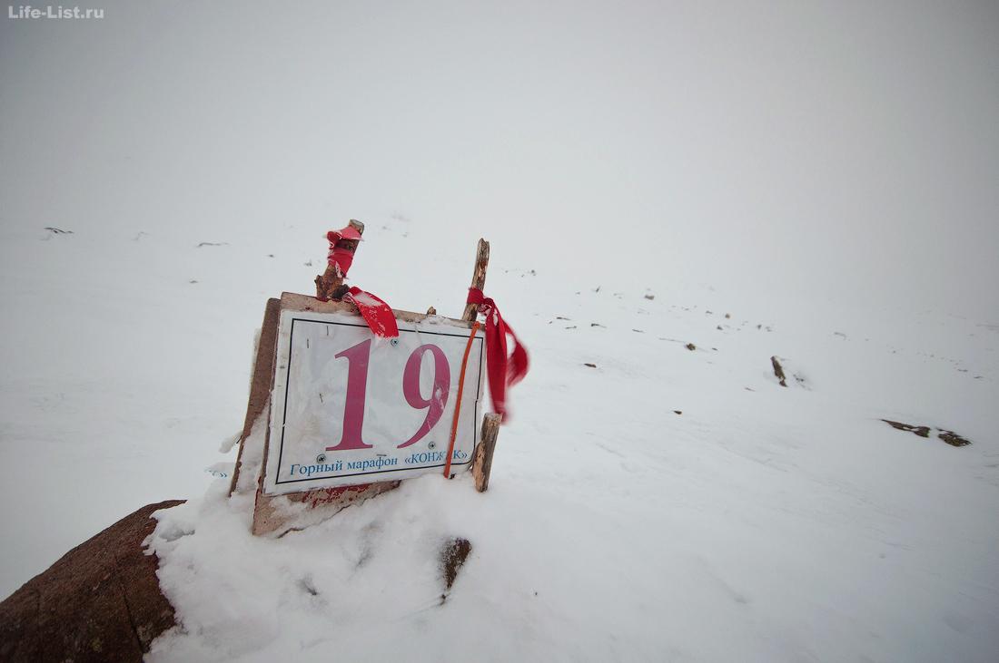 19 км марафонский тропы на Конжак