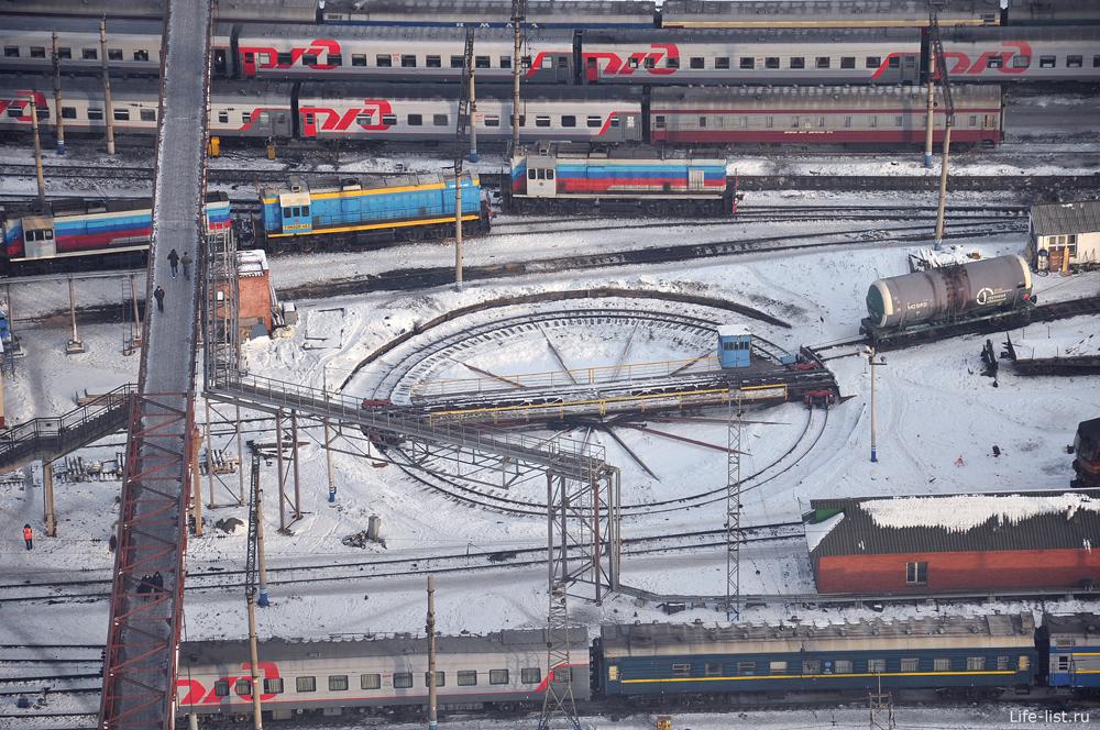 Механизм разворота локомотивов