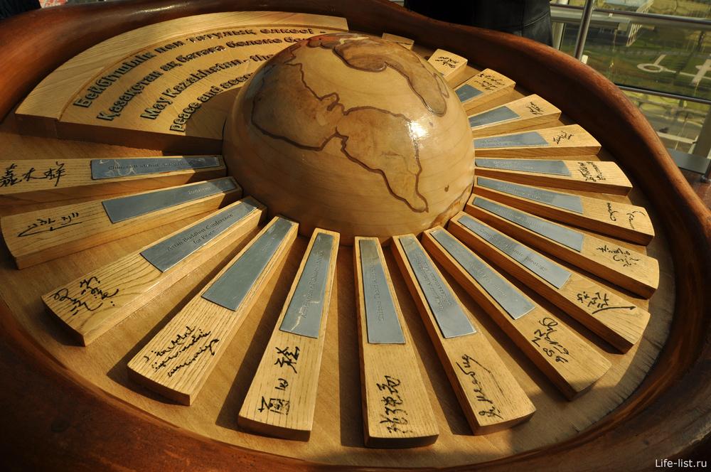 Деревянный глобус в Байтереке