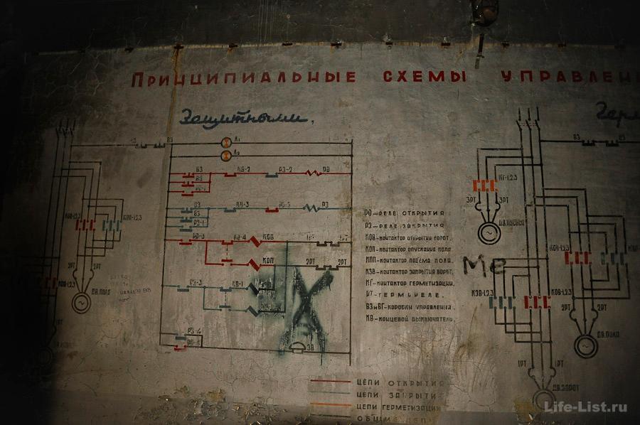 На стене принципиальная схема управления воротами-задвижками