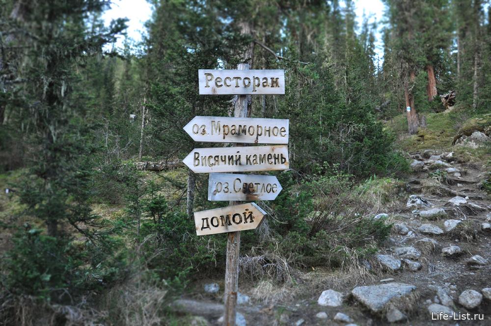указатель табличка в парке Ергаки