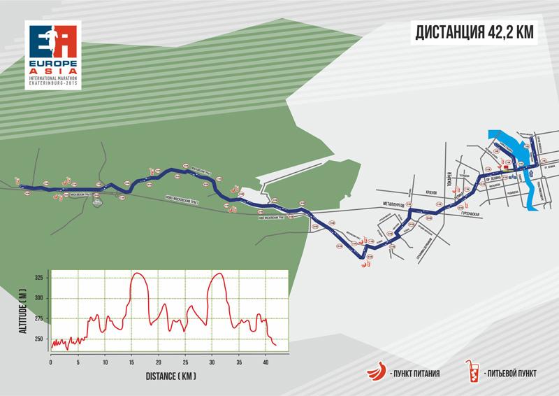 Карта 42км международный марафон Европа-Азия