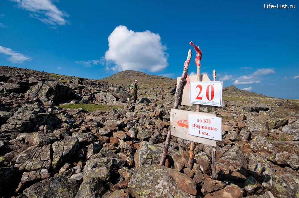 конжаковский камень фотографии тропы табличка километров