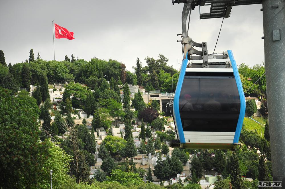 Канатная дорога в Стамбуле